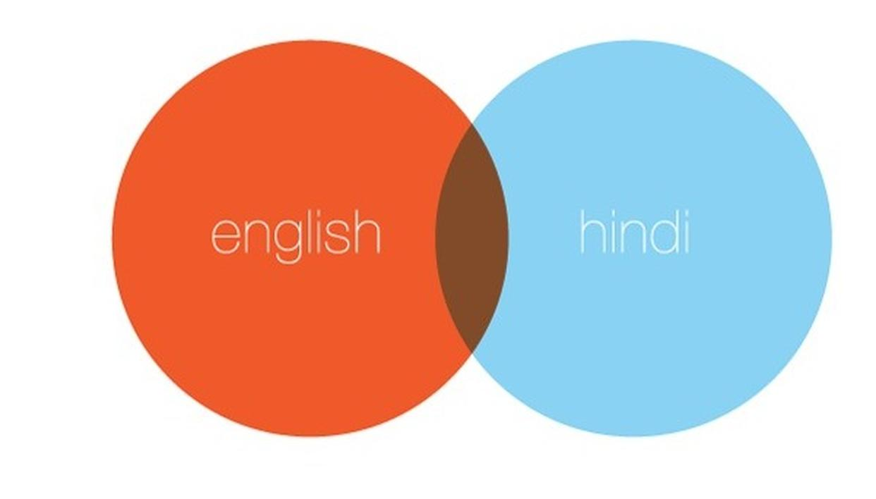 NOW, HINGLISH IN UK!