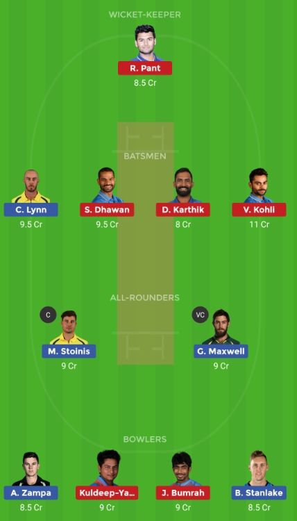 India vs Australia 2nd T20 Dream11 Predictions, Tips