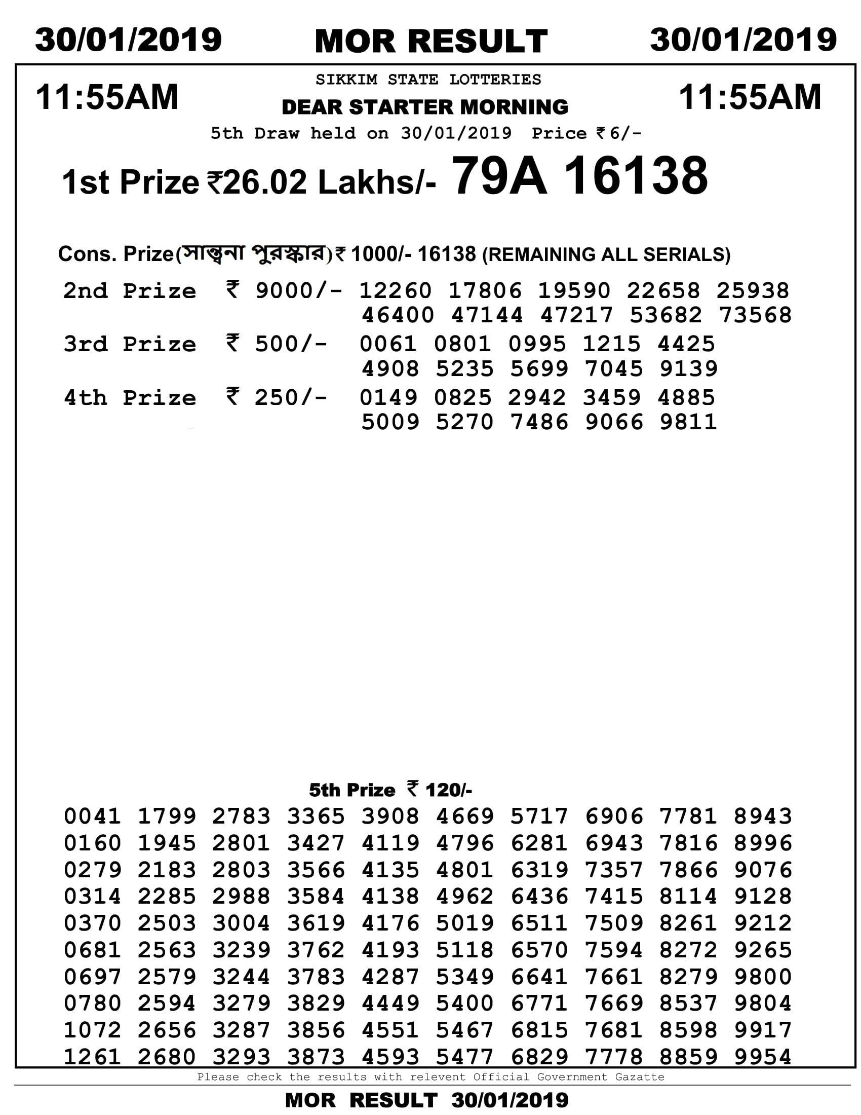 Sikkim State Lottery: Lottery Sambad 30 jan