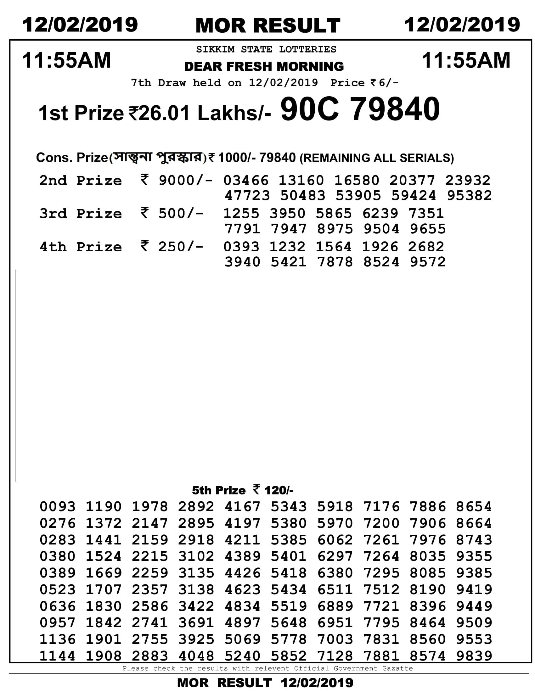 """Lottery Sambad: Sikkim State Lottery Results for Feb 12 