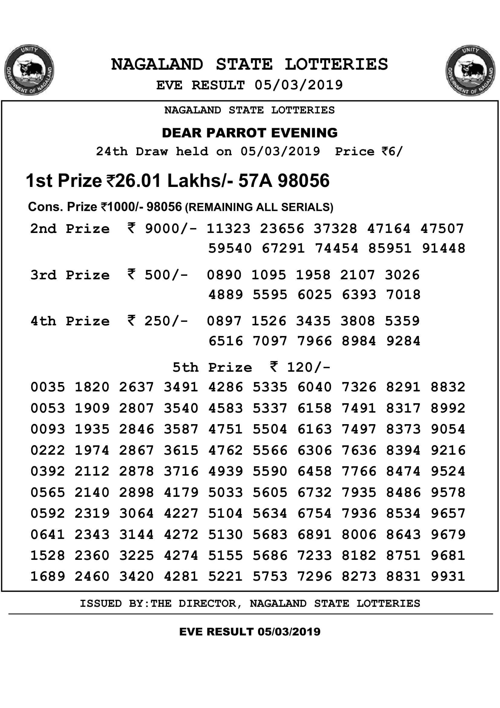 """Nagaland State Lottery Results for Today March 5   """"Dear"""