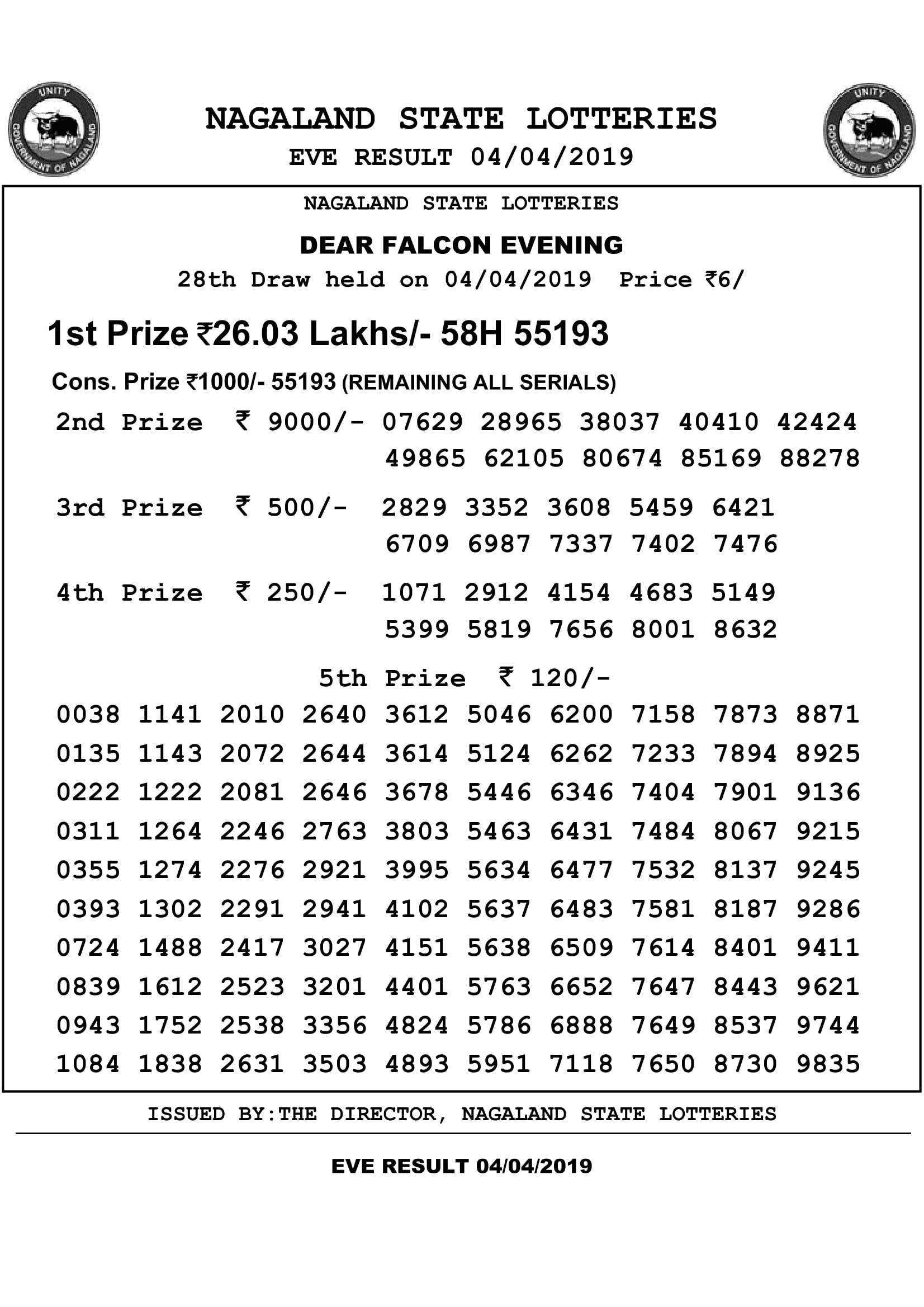 Lottery Sambad: Nagaland State Lottery Results for 4 April