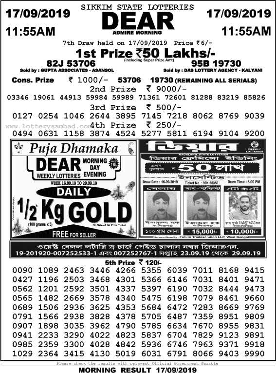 Sikkim Lottery results today