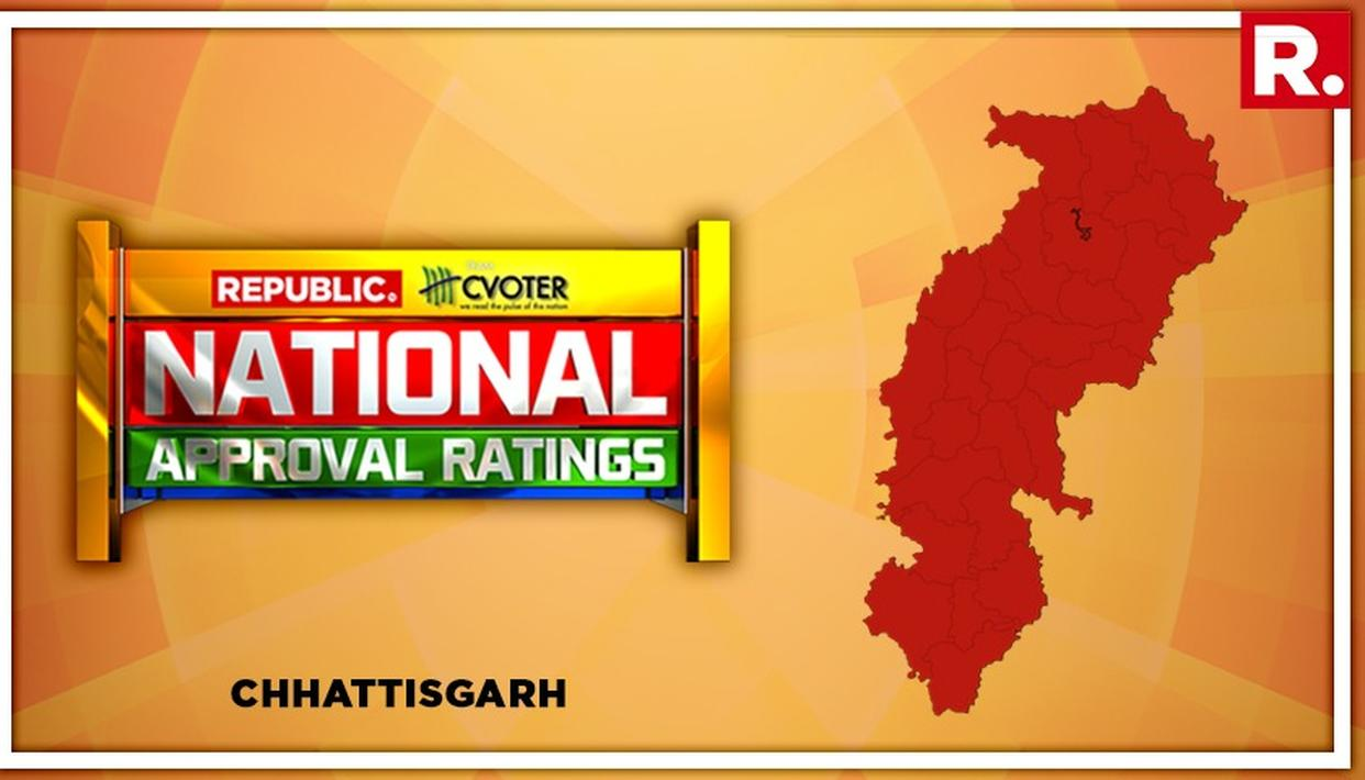 NATIONAL APPROVAL RATINGS: NDA LIKWLY TO WIN 9 SEATS IN CHHATTISGARH, UPA TO GRAB 2