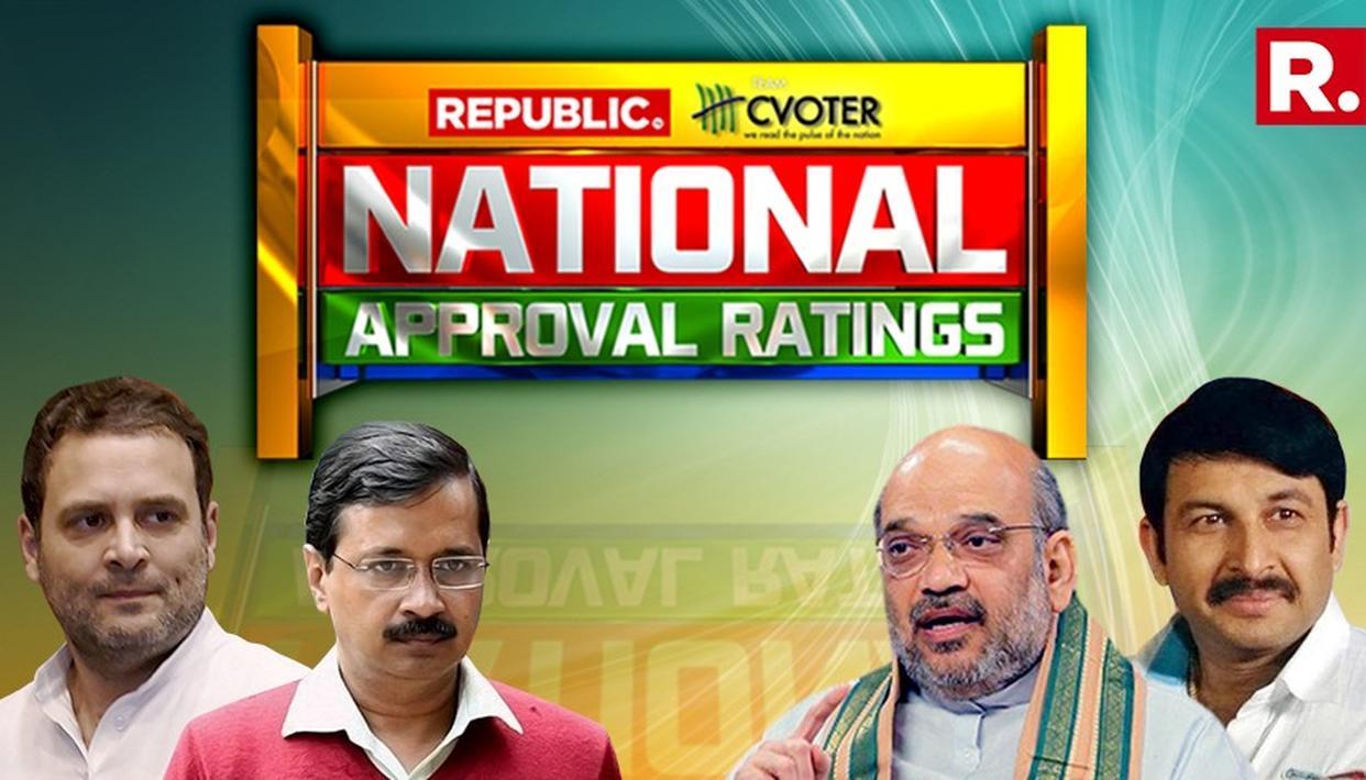 National Approval Ratings | दिल्ली में कांग्रेस और AAP को लग सकता है तगड़ा झटका, सातों सीटों पर हो सकता है BJP का कब्जा
