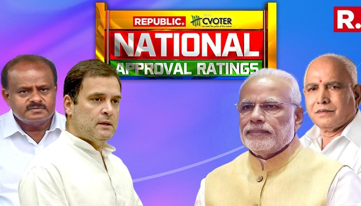#NationalApprovalRatings | कांग्रेस के 'हाथ' से फिसल सकता है कर्नाटक , खिल सकता है बीजेपी का 'कमल'