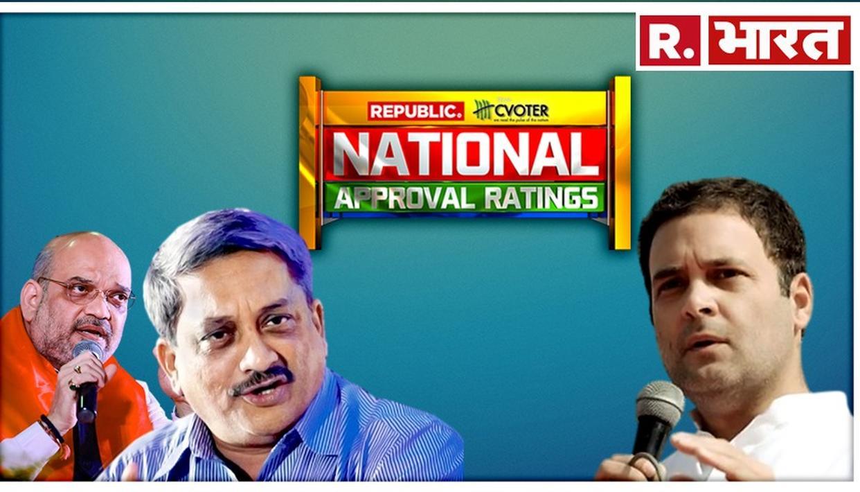 #NationalApprovalRatings: गोवा में CM पर्रिकर पर जनता का विश्वास बरकरार, इतनी सीट जीतने का अनुमान