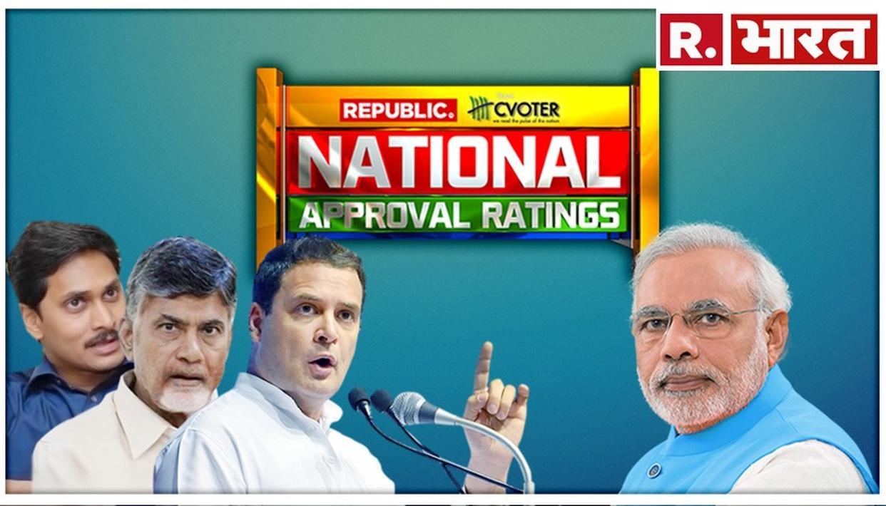 National Approval Ratings   आंध्र प्रदेश में बीजेपी को लग सकता है बड़ा झटका , YSRCP कांग्रेस जीत की ओर