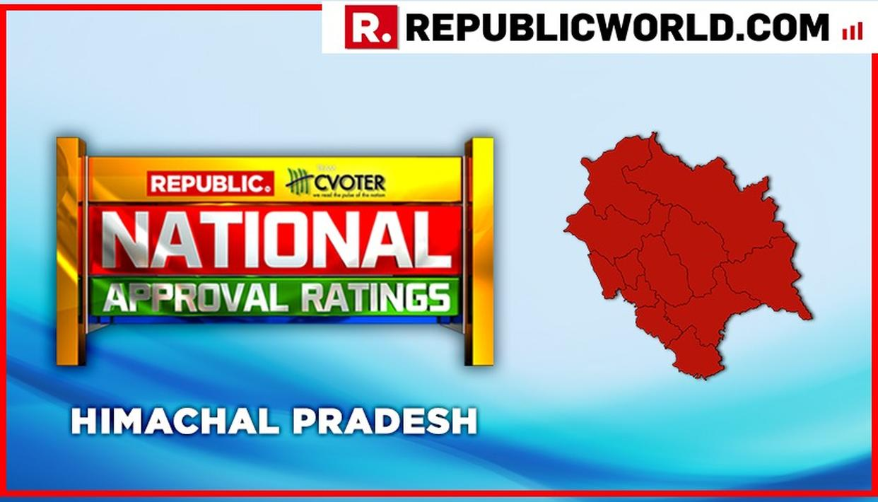 NATIONAL APPROVAL RATINGS: BJP IS PROJECTED TO WIN MASSIVELY IN HIMACHAL PRADESH, BY GAINING ALL FOUR SEATS, LEAVING NONE FOR CONGRESS