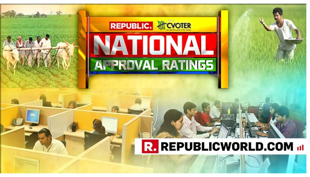 NATIONAL APPROVAL RATINGS: 'COUNTRY IS MOVING FORWARD AND MY LIFE TOO' THE OVERWHELMING RESPONSE TO CVOTER'S 'VIEWS ABOUT TODAY'S INDIA' SURVEY. READ HERE