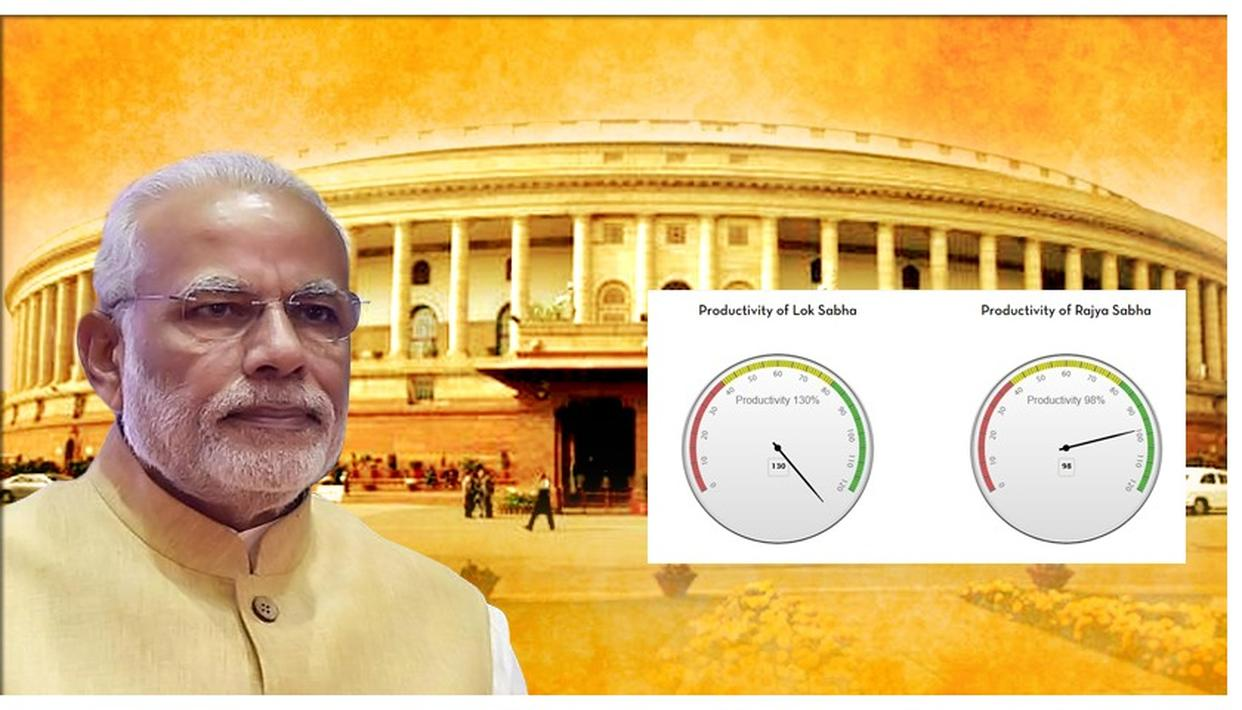 LOK SABHA PRODUCTIVITY TOUCHES 20-YEAR HIGH WITH 130%, HERE'S HOW THE LAWMAKERS ACHIEVED THIS
