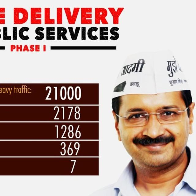 DELHI GOVT LAUNCHES DOORSTEP DELIVERY OF PUBLIC SERVICES