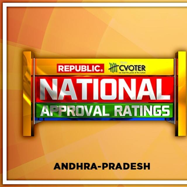 NATIONAL APPROVAL RATINGS: YSRCP TO WIN BIG, TDP TO LOSE OUT IN ANDHRA