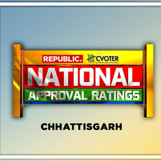 NATIONAL APPROVAL RATINGS: IN CHHATTISGARH, NDA TO ACQUIRE 10 OUT OF THE TOTAL 11 SEATS