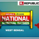 NATIONAL APPROVAL RATINGS: TMC TO REIGN