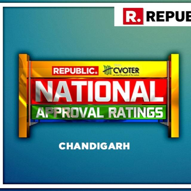 NATIONAL APPROVAL RATINGS: BJP PROJECTED TO WIN ONE-SEAT CHANDIGARH