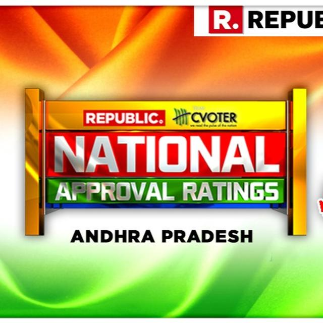 NATIONAL APPROVAL RATINGS: IN ANDHRA PRADESH, CHANDRABABU NAIDU'S TDP PREDICTED TO RACE AHEAD OF JAGAN REDDY'S YSRCP WITH A SMALL MARGIN