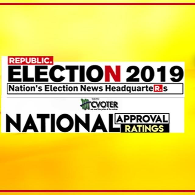 NATIONAL APPROVAL RATINGS: NDA PREDICTED TO WIN BIG IN GUJARAT, CONGRESS LIKELY TO GET DISMAL TWO SEATS