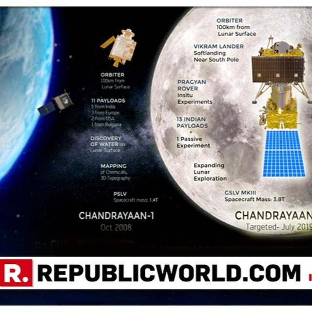 CHANDRAYAAN-2 TO CARRY 13 INDIAN PAYLOADS AND 1 PASSIVE EXPERIMENT FROM NASA AS ISRO SHEDS LIGHT ON MOON MISSION. FULL SCHEDULE INSIDE
