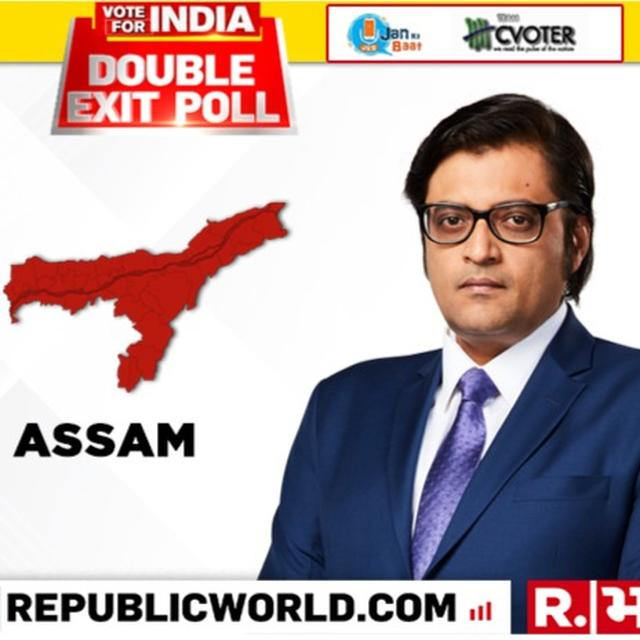 REPUBLIC DOUBLE EXIT POLL FOR ASSAM: NDA PROJECTED TO REPEAT STRONG 2014 PERFORMANCE SAY CVOTER AND JAN KI BAAT, CONGRESS LIKELY TO LAG BEHIND